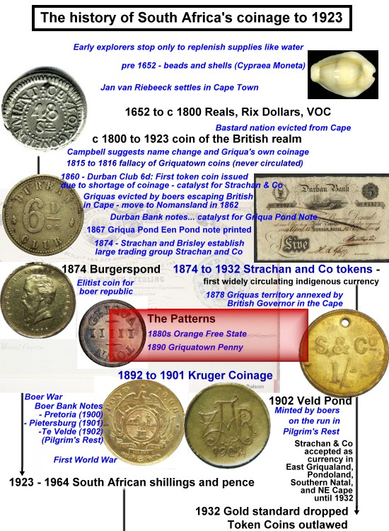 History of south africas early coinage and bank notes publicscrutiny Images